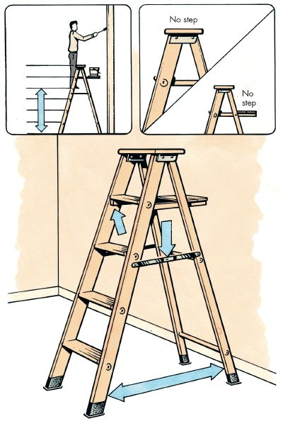 Ceiling-Painting-Tips-–-How-to-do-It-All-by-Yourself