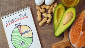 Ketogenic Diet – All You Need to Know to Start Losing Weight the Healthy Way