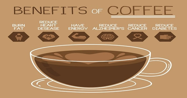 The Top Health Benefits of Coffee